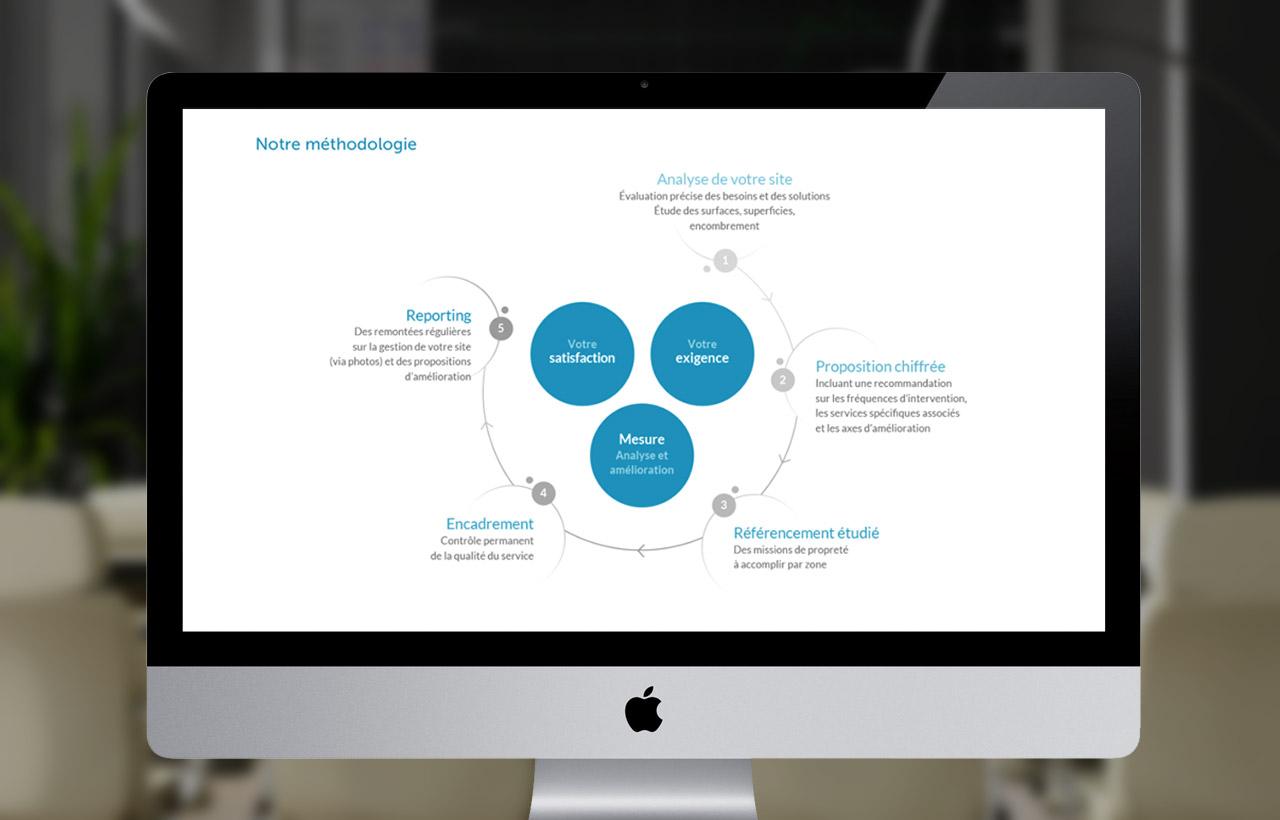 airelle-services-site-web-responsive-design-creation-communication-caconcept-alexis-cretin-graphiste-3