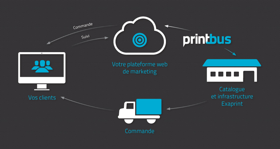 graphiste-montpellier-creation-printbus-agence-communication-montpellier-caconcept-alexis-cretin-8