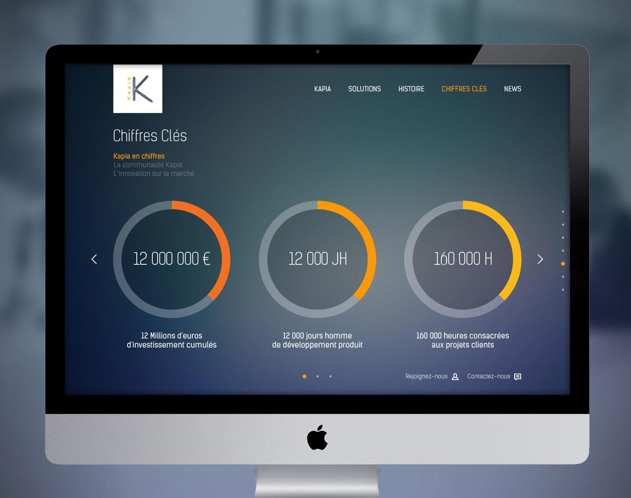 kapia-solutions-chiffres-1-site-internet-responsive-design-creation-communication-caconcept-alexis-cretin-graphiste