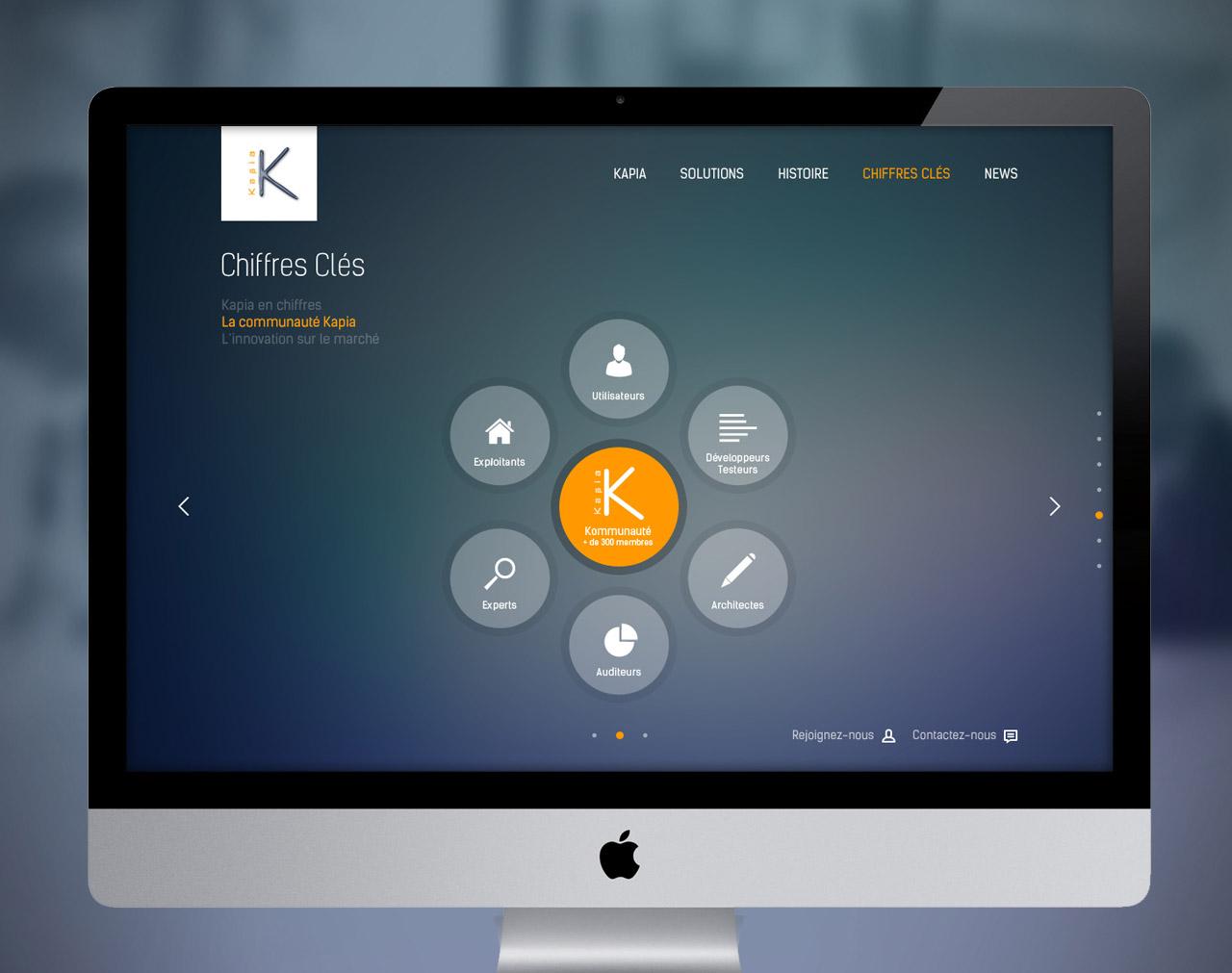 kapia-solutions-chiffres-2-site-internet-responsive-design-creation-communication-caconcept-alexis-cretin-graphiste