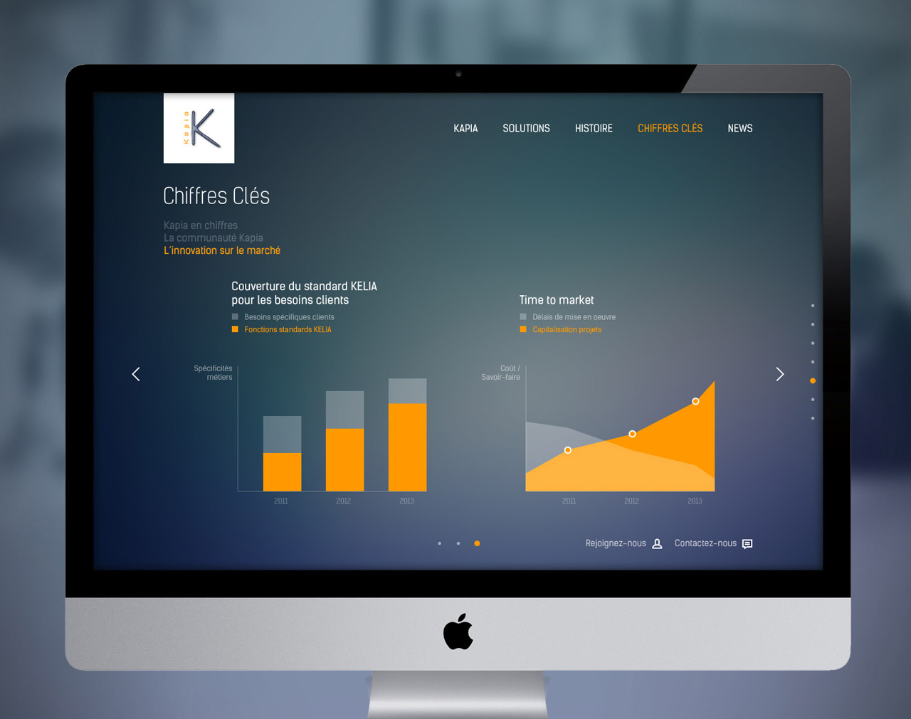 kapia-solutions-chiffres-3-site-internet-responsive-design-creation-communication-caconcept-alexis-cretin-graphiste