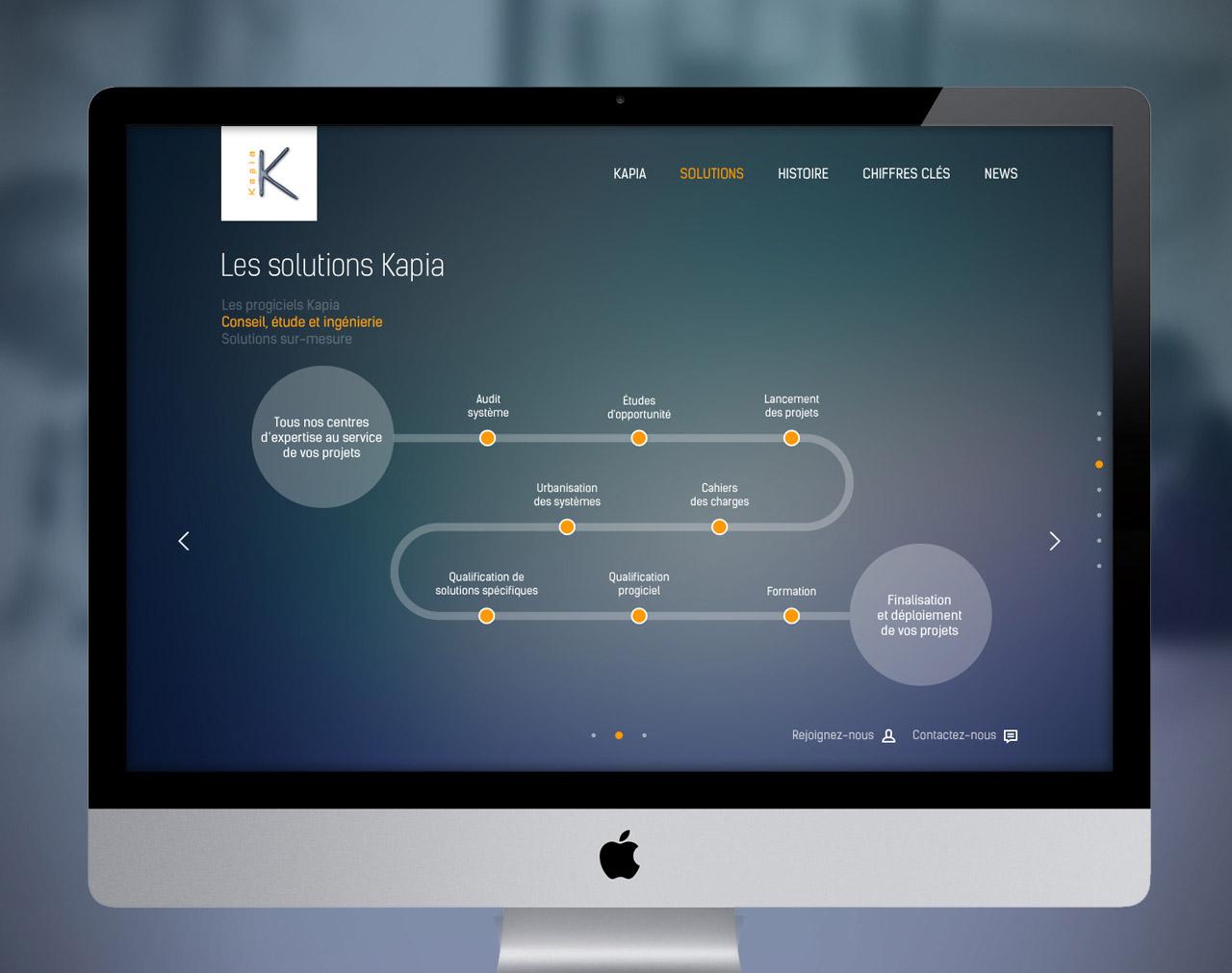 kapia-solutions-services-1-site-internet-responsive-design-creation-communication-caconcept-alexis-cretin-graphiste