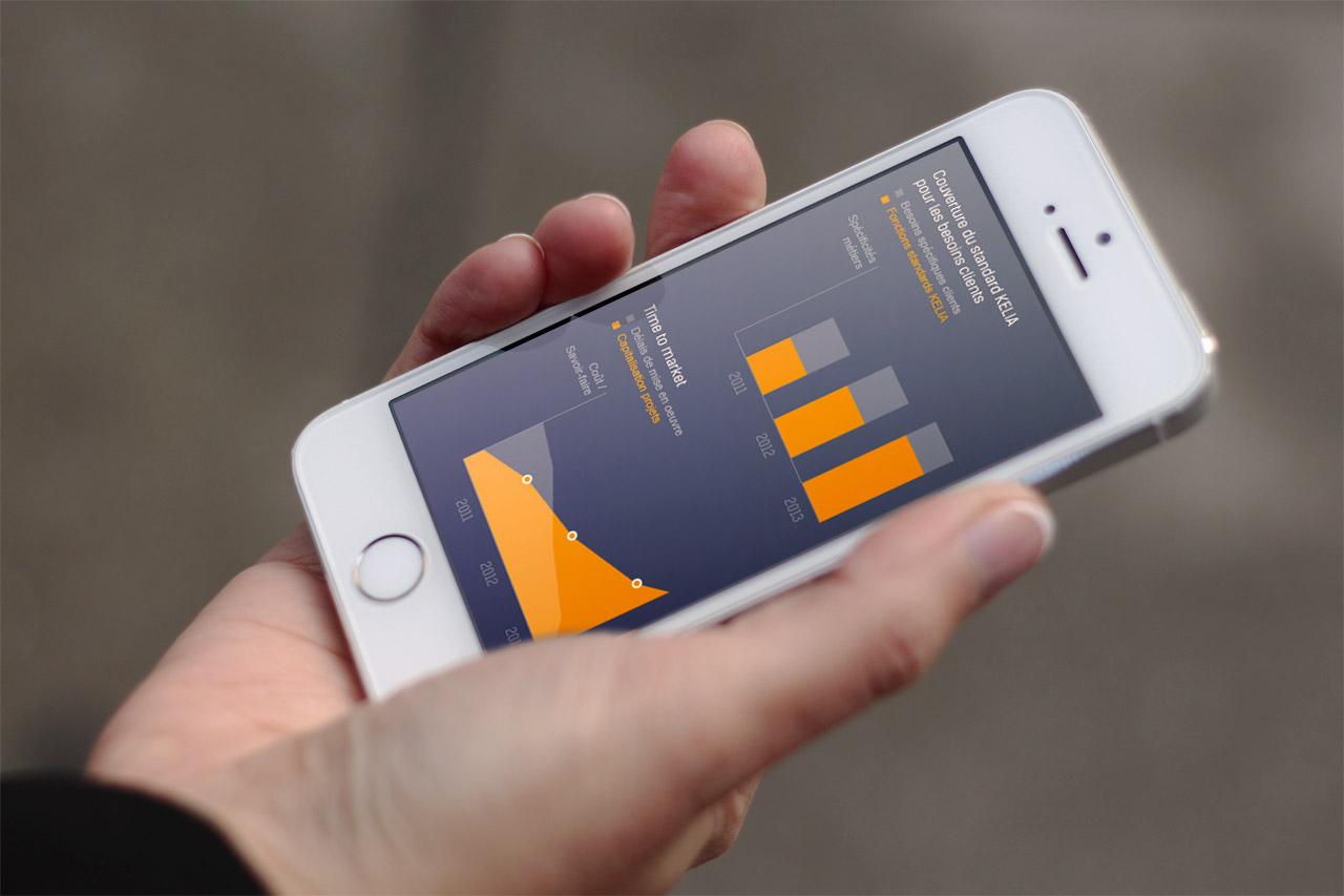 kapia-solutions-site-smartphone-mobile-creation-communication-caconcept-alexis-cretin-graphiste