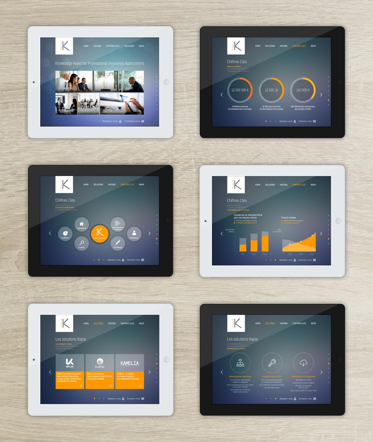 kapia-solutions-site-tablette-responsive-design-creation-communication-caconcept-alexis-cretin-graphiste