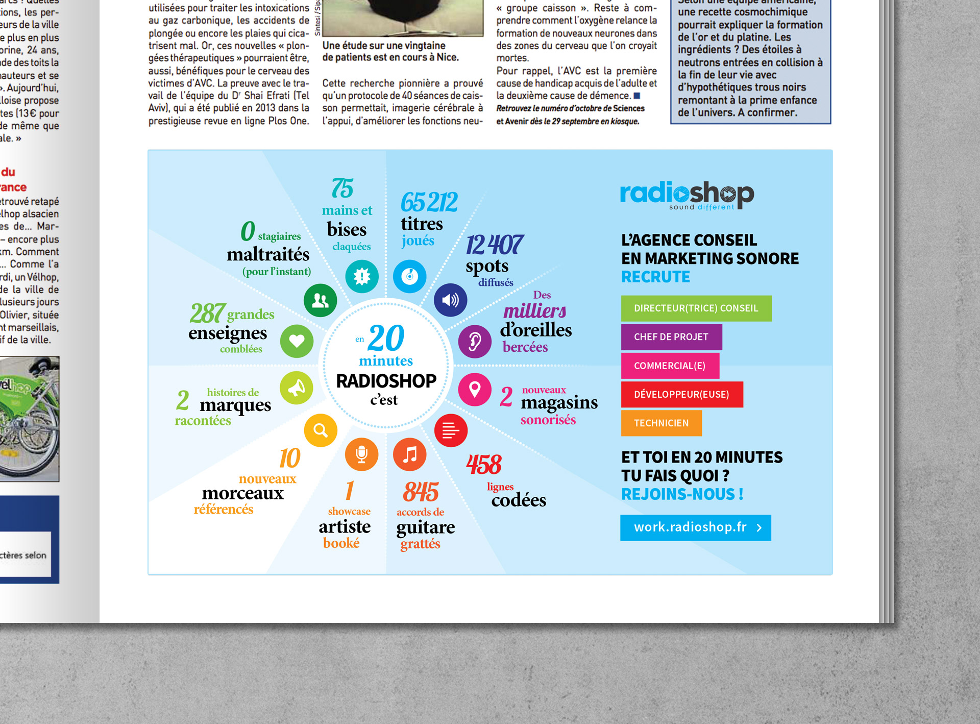 Creation pub avec infographies 20 minutes