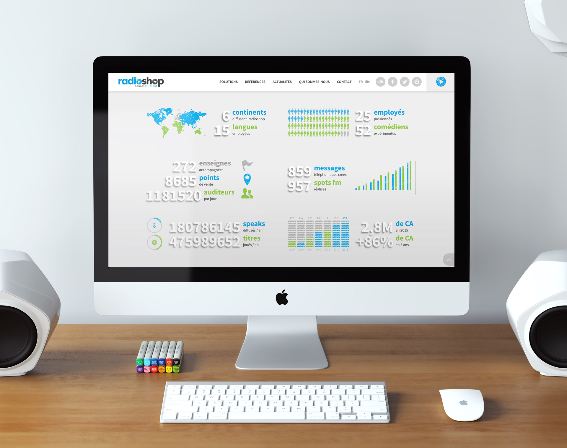 Création infographies webdesign site internet